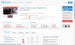 http://coed.com/ Gtmetrix PageSpeed F41 – YSlow F44 – 12.8s