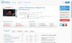 http://heavy.com/ Gtmetrix PageSpeed F19 – YSlow F43 – 20.0s