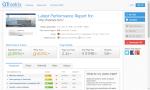 http://tsocorp.com/ Gtmetrix PageSpeed B85 – YSlow D62 – 2.2s