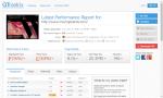 http://www.movingbrands.com/ Gtmetrix PageSpeed F16 – YSlow E53 – 8.0s