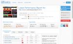 http://www.webdesignerdepot.com Gtmetrix PageSpeed D62 – YSlow E53 – 8.6s